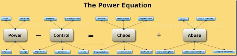 Power_control_equation
