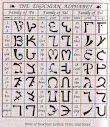 The Angelic Alphabet