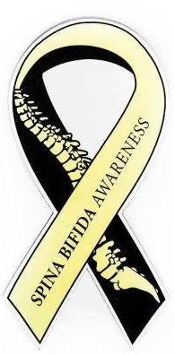 SB awareness