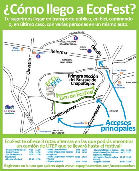 AccesosEcoFest