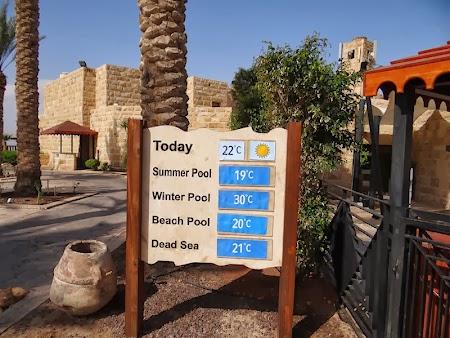 03. Temperatura Marea Moarta.JPG