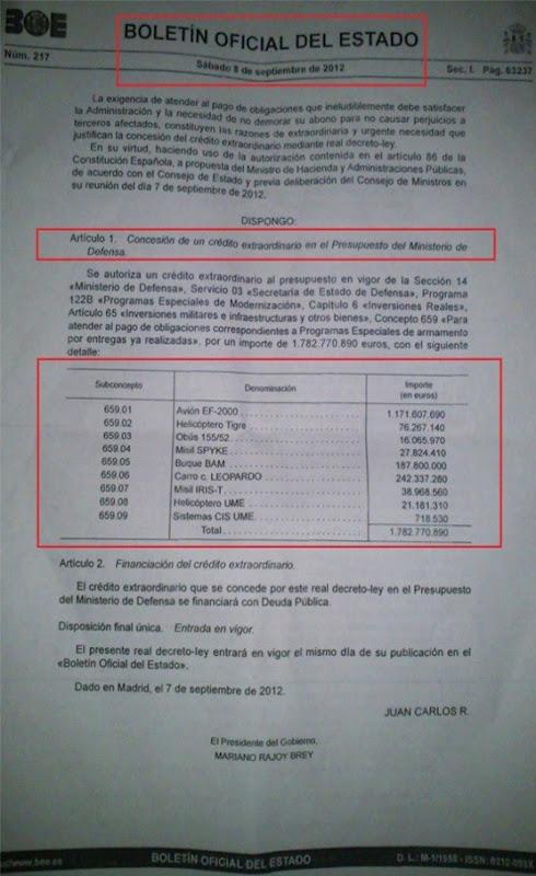 Bulletin de guèrra espanhòla