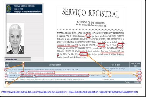 serviço registral