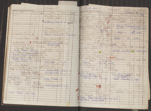 I love this photograph of the restaurant's reservation book. After taking a close look I could see a dozen celebrity names such as: Al Pacino, Sean Penn, Paul Newman and Rosie O'Donnell.