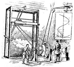 Ракетный баллистический маятник К.И. Константинова