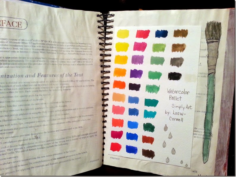 Art Journal Water color Chart