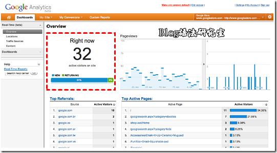 Google Analytics 新功能-即時資料