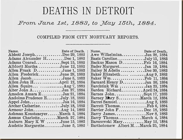 Detroit deaths 1884