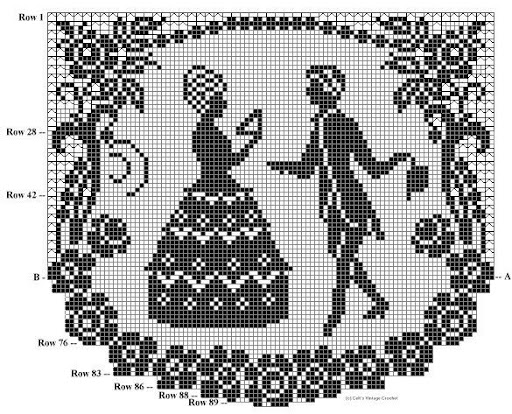 Picasa Crochet Patterns http://www.2mapa.org/tag/picasa-web-albums-crochet-patterns