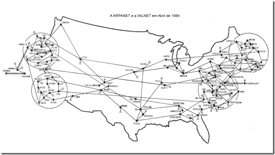 ARPANET MILNET Abril 1984