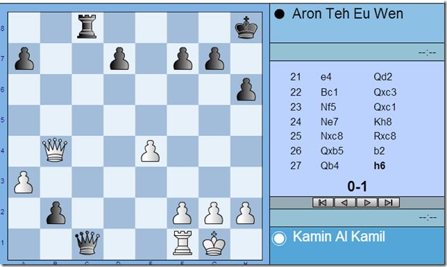 Kamin vs Aron, Round 9, National Closed 2013