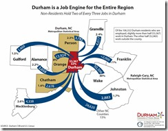 Durham Non-Resident Workers