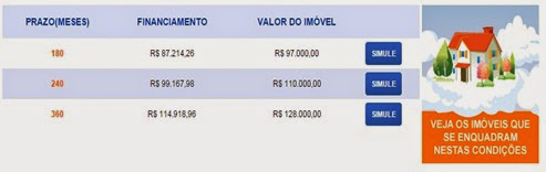 simulador-financiamento-caixa-economica-www.meuscartoes.com