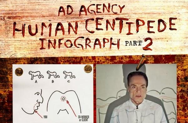Creatividad publicitaria human centipede 2