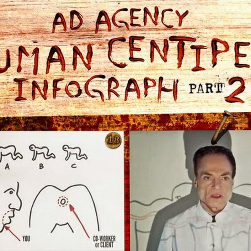 La agencia como un ciempiés humano