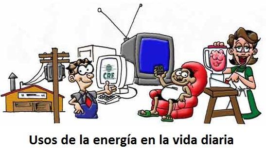 Importancia y usos de la energia