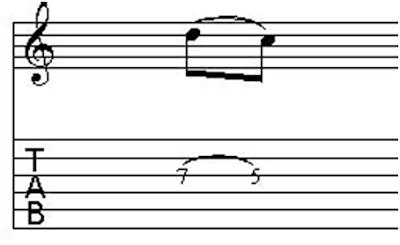 Belajar Alat Musik Gitar