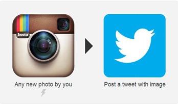 postare-foto-di-instagram-su-twitter