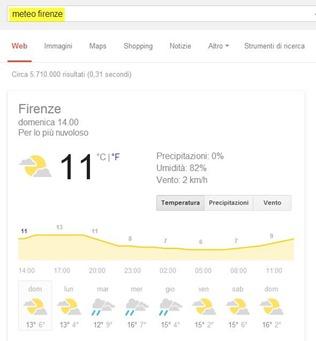 meteo-google