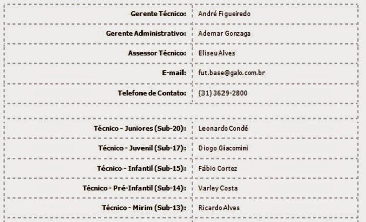 tabela-contato-atletico-mineiro-www.mundoaki.org