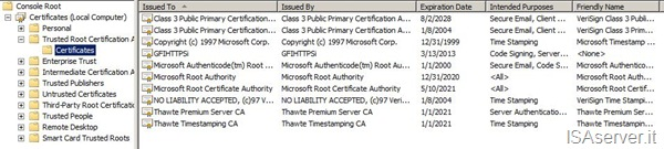 Certificate.Store