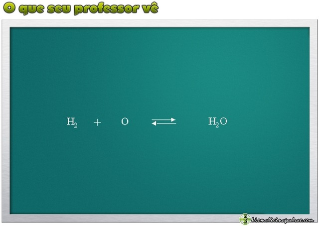 O que o professor vê