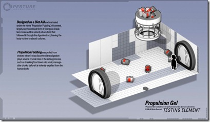 Portal2_propulsion_gel1