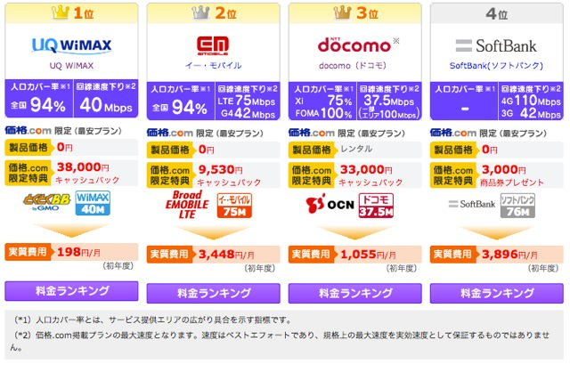 wimaxは規制なし!