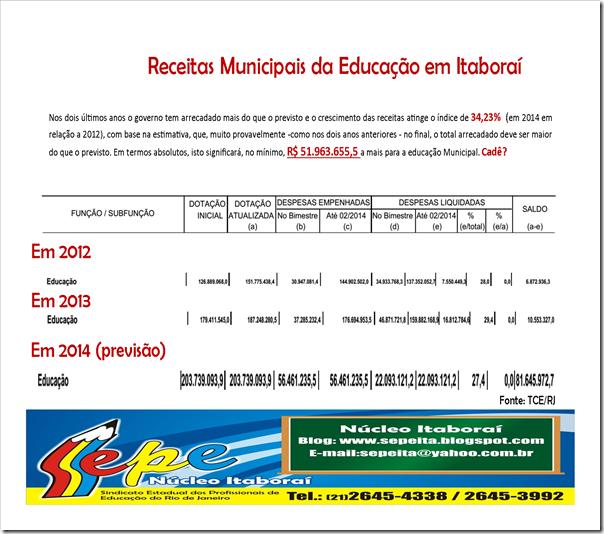 receitas municipais itaboraí