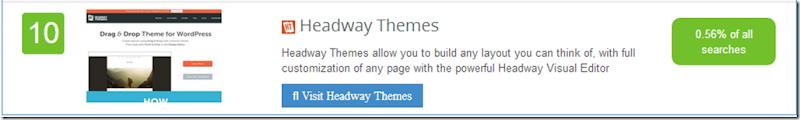 Top 10 WordPress Themes සපයන්නන්.