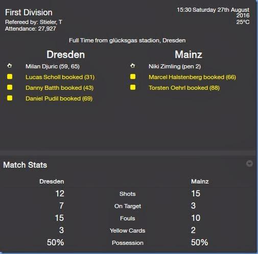 Dresden - Mainz