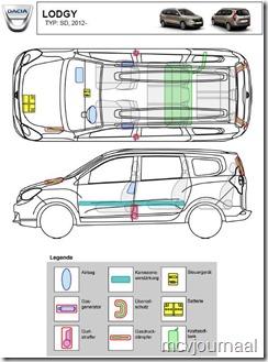 reddingskaart Dacia 06