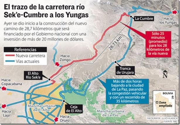 Noticias de El Alto 2013