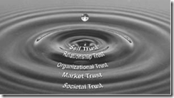 Covey waves of trust