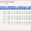 raport_ECP_projekt_rozliczenie_zbiorcze.JPG