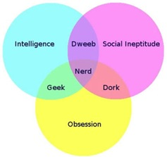 geek-diagram