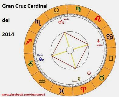 Gran Cruz Cardinal