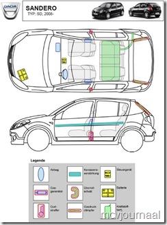 reddingskaart Dacia 07