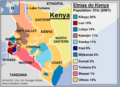 etnias-no-kenya-indice