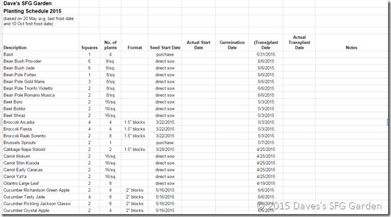 2015_Garden_Schedule