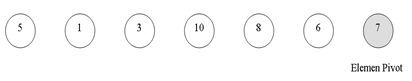 Contoh 4 - Gambar2