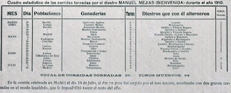 1911-03-12-Toreros-Bienvenida-Estadi_thumb