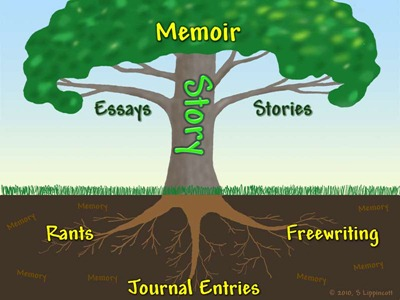 Memory-Tree