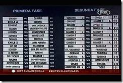 llaves copa sudamericana 2012