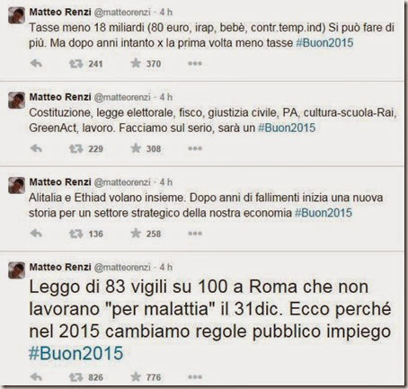 I tweet di Matteo Renzi