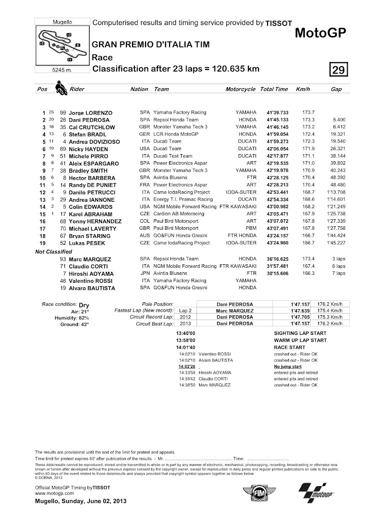 motogp_classification__38_.jpg
