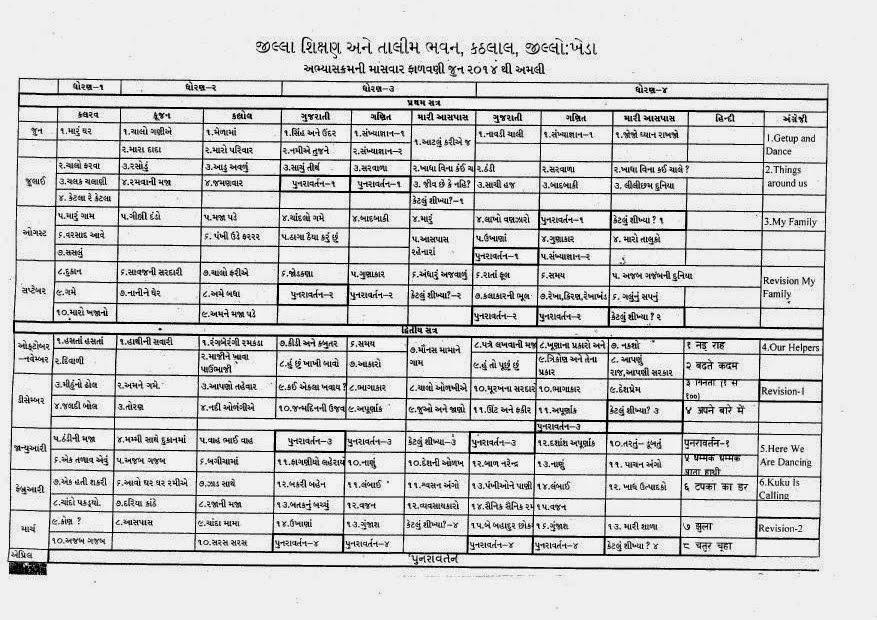 Std: 1 to 5 Varshik Aayojan - New Syllabus Mujab