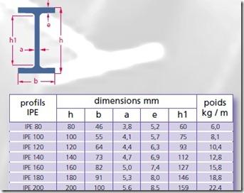 Terrasse Bois Piloti: Structure en poutrelles acier type IPN / IPE