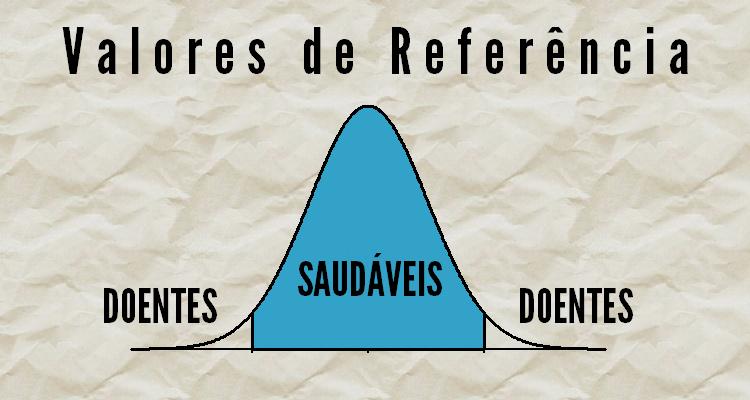 Valores de Referencia