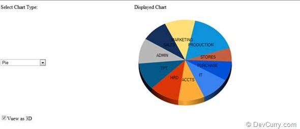 asp.net pie chart